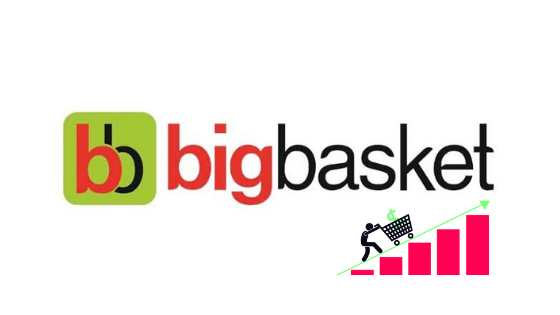 BigBasket marks to achieve revenue of Rs 6300 crore in the forthcoming year 2020